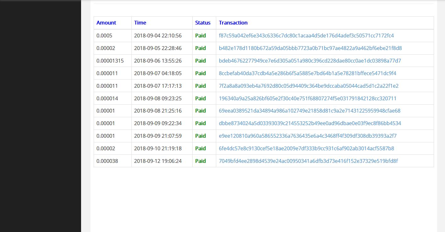 befektetés a fizetős bitcoin oldalakra)
